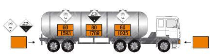 Trasporto di merci pericolose in cisterna compartimentata