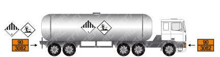 Trasporto in cisterna di merci pericolose liquide