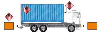 Trasporto in container – box