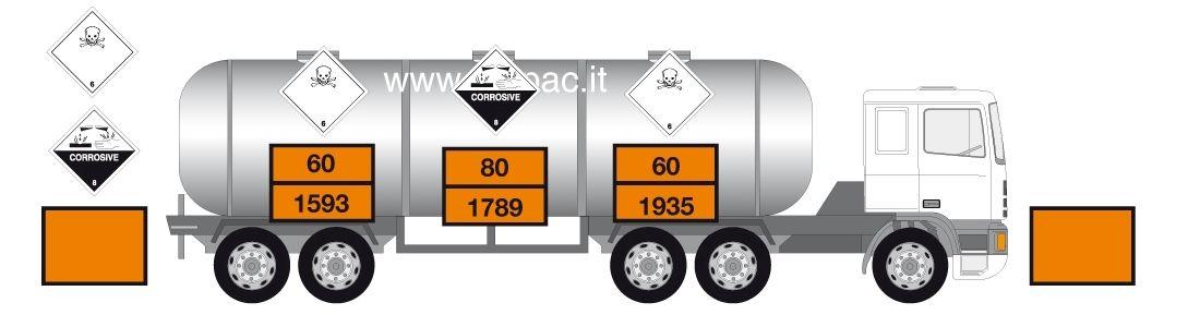 Trasporto di merce pericolosa in cisterna compartimentata