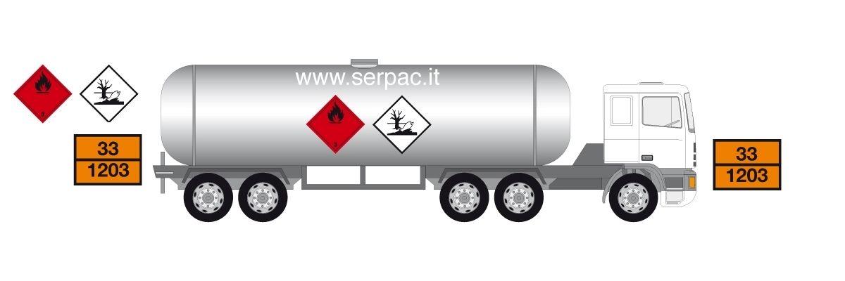Trasporto merci pericolose in cisterna