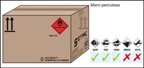 Imballaggio etichettato per merci pericolose spedite via terra, via forrovia e via navigabile