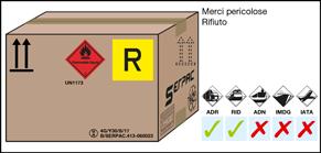 Imballaggio etichettato per merci pericolose spedite come rifiuto